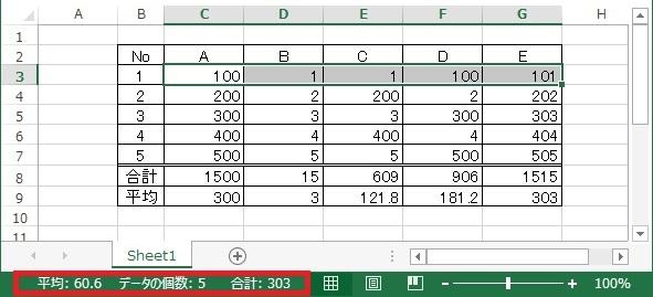 選択した範囲の平均・データの個数・合計がステータスバーに表示された画像