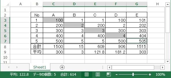 表のデータを斜めに複数個選択した画像