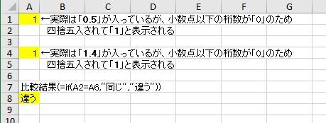 桁数で丸めた数値をIF関数で比較した画像