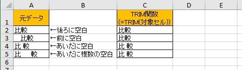 TRIM関数で空白を削除した画像